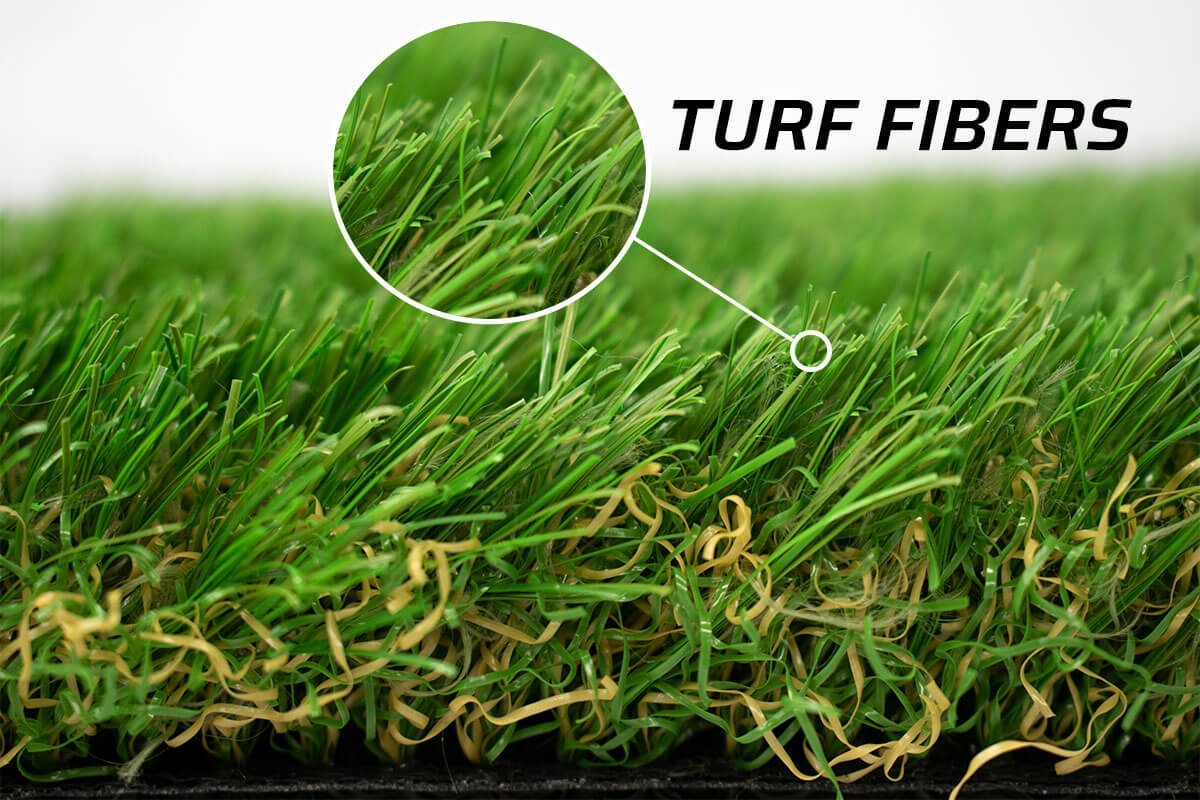Artificial Grass Fibers With Closeup Overlay