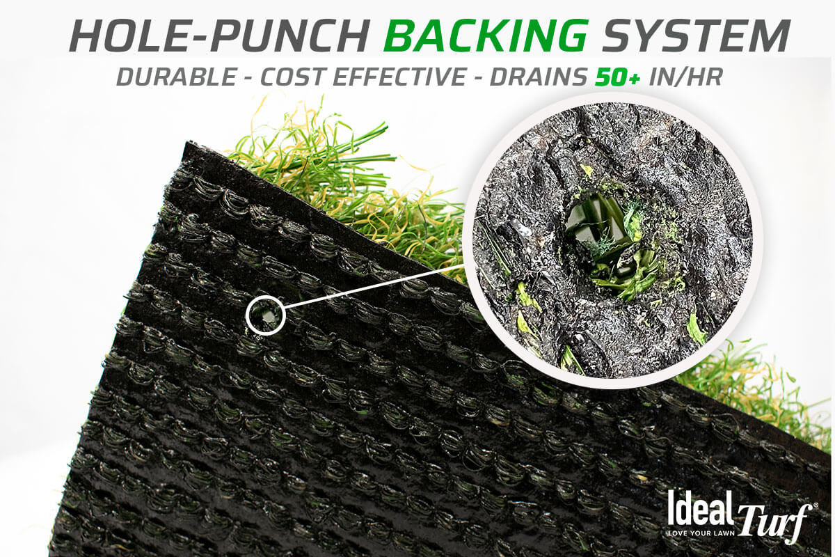 Hole-Punch Backing System Closeup