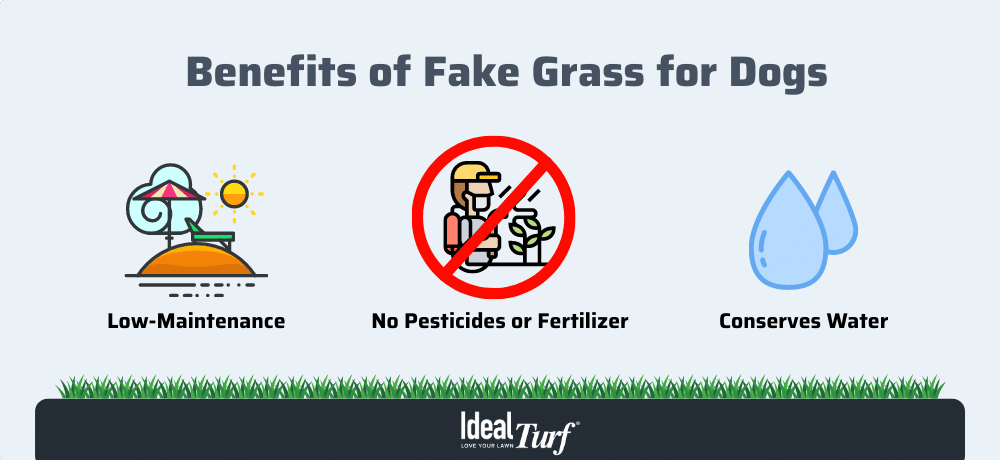 Benefits of installing fake grass for dogs