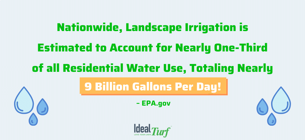 Nationwide, landscape irrigation is estimated to account for nearly one-third of all residential water use, totaling nearly 9 billion gallons per day!