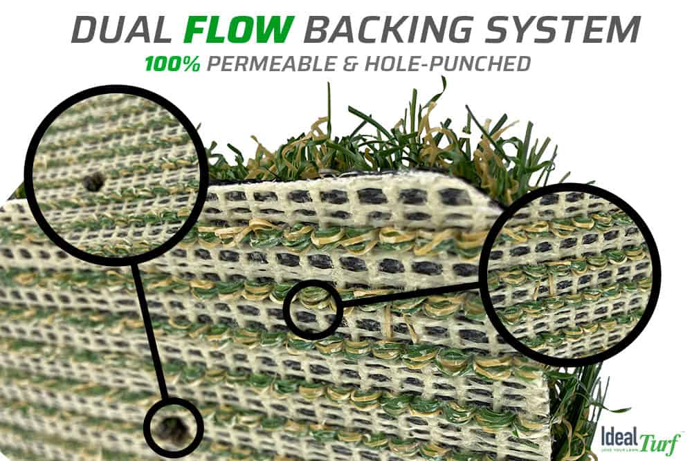 DUAL FLOW Backing System Components