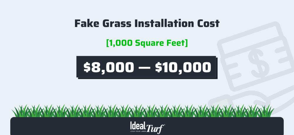 Fake Grass Installation Costs
