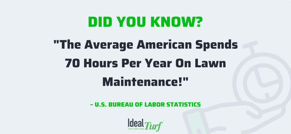The average American spends 70 hours per year on lawn maintenance